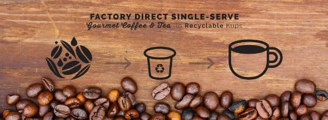 Intelligent Blends Coffee